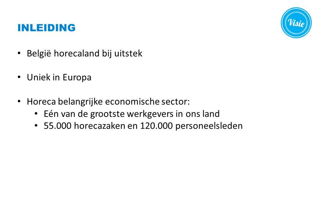 INLEIDING België horecaland bij uitstek Uniek in Europa Horeca belangrijke economische sector: Eén van de grootste werkgevers in ons land 55.000 horecazaken en 120.000 personeelsleden