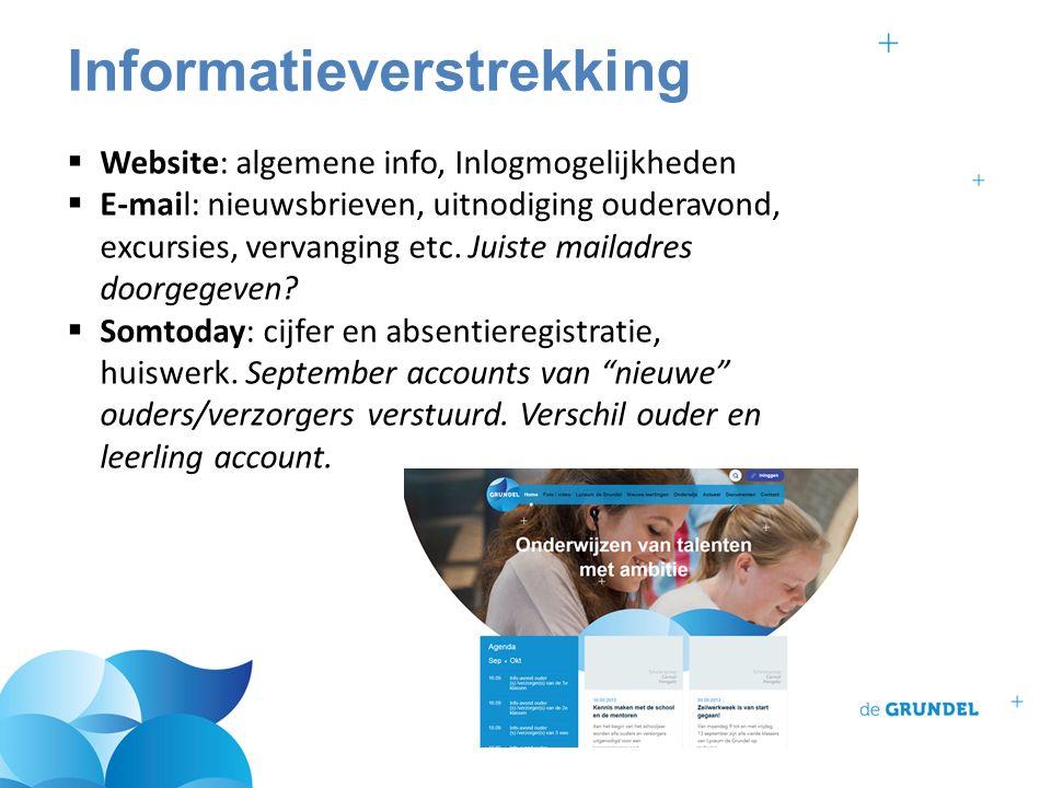 Informatieverstrekking  Website: algemene info, Inlogmogelijkheden  E-mail: nieuwsbrieven, uitnodiging ouderavond, excursies, vervanging etc.