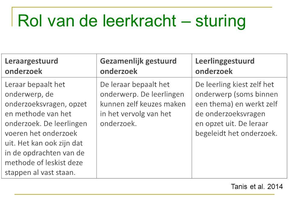 Rol van de leerkracht – sturing Tanis et al. 2014