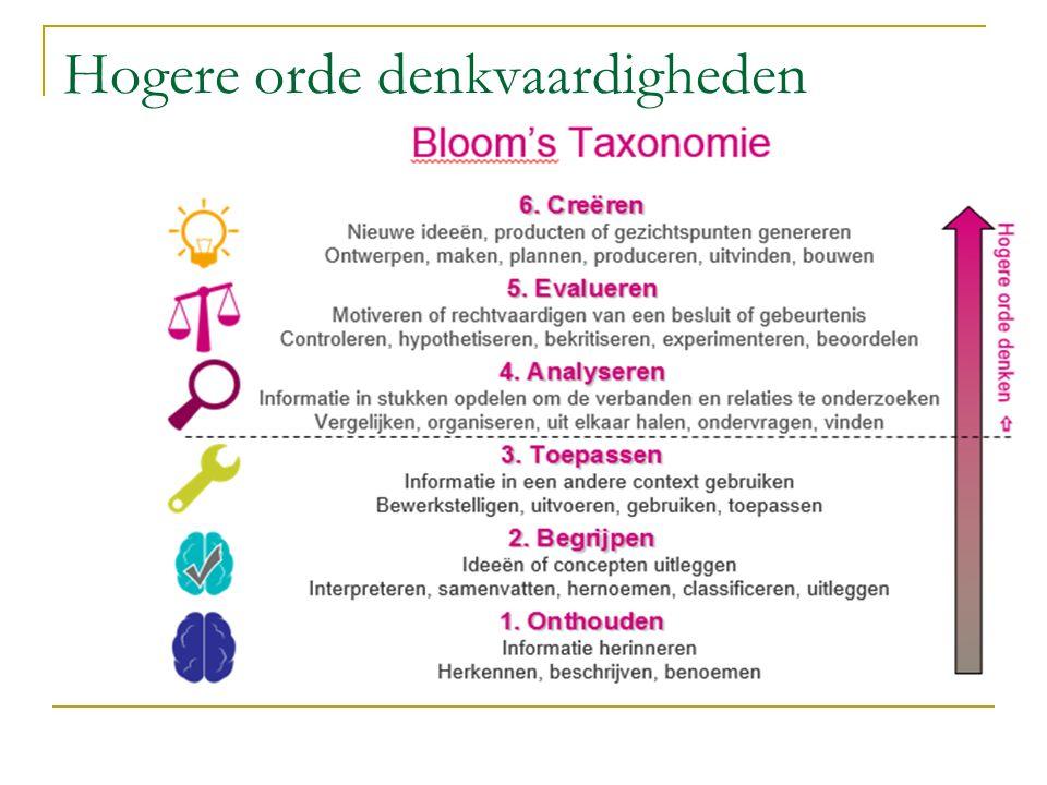 Literatuur Van Keulen 2010.IJkpunten voor een domein in ontwikkeling Lowery 2012.