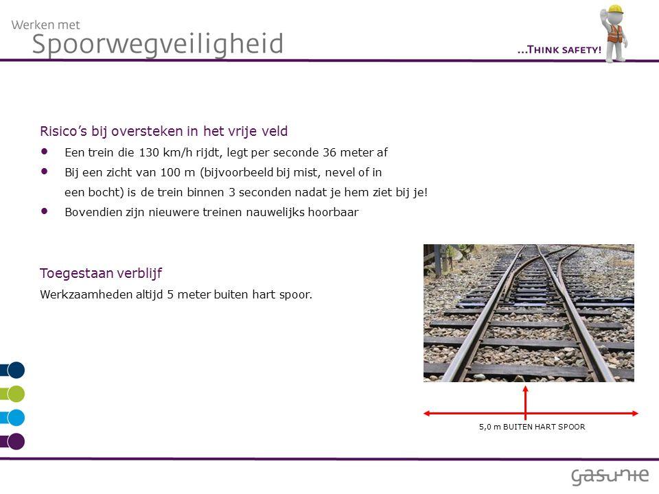 Risico's bij oversteken in het vrije veld Een trein die 130 km/h rijdt, legt per seconde 36 meter af Bij een zicht van 100 m (bijvoorbeeld bij mist, nevel of in een bocht) is de trein binnen 3 seconden nadat je hem ziet bij je.