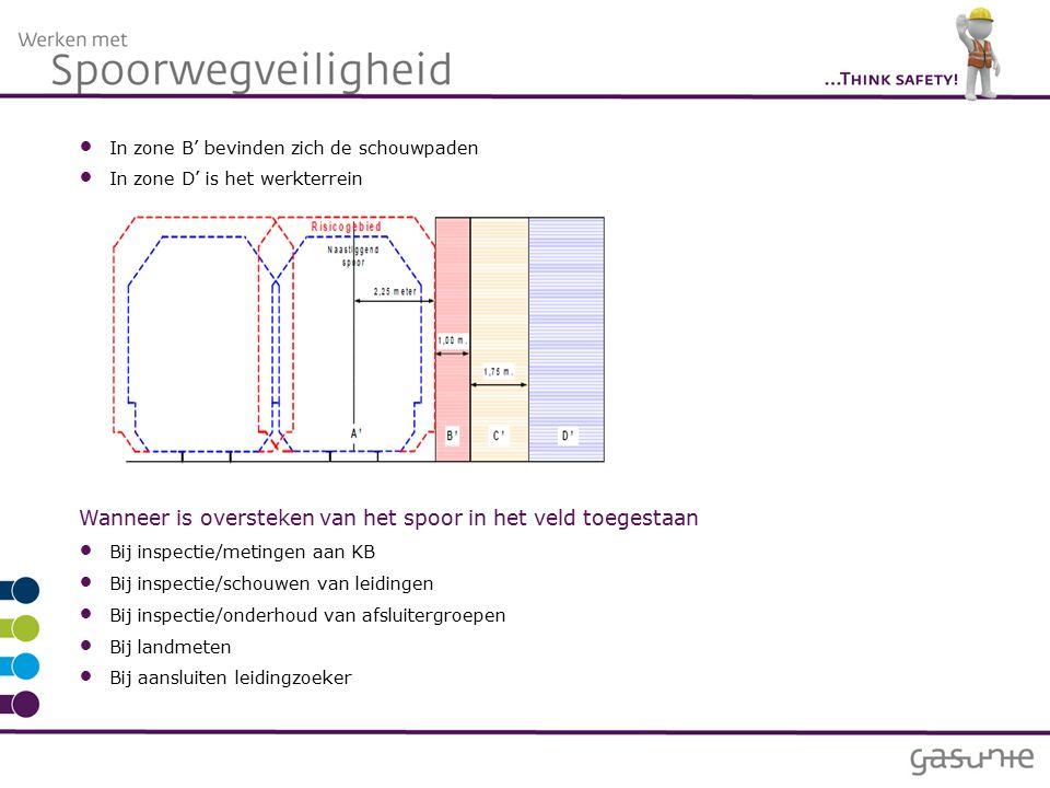 In zone B' bevinden zich de schouwpaden In zone D' is het werkterrein Wanneer is oversteken van het spoor in het veld toegestaan Bij inspectie/metingen aan KB Bij inspectie/schouwen van leidingen Bij inspectie/onderhoud van afsluitergroepen Bij landmeten Bij aansluiten leidingzoeker