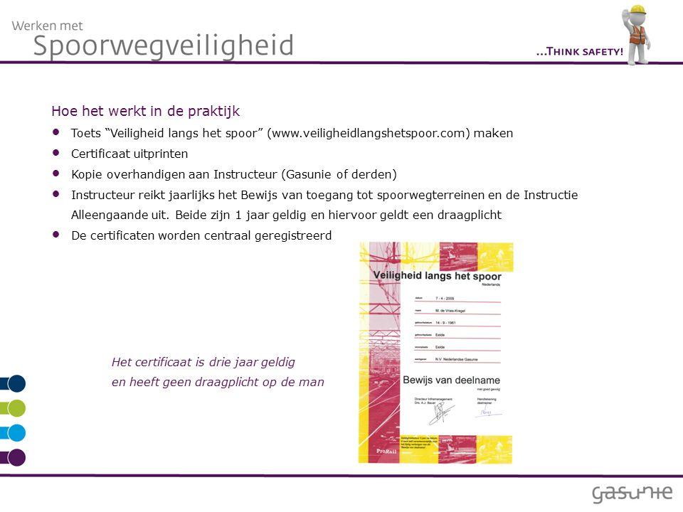 """Hoe het werkt in de praktijk Toets """"Veiligheid langs het spoor"""" (www.veiligheidlangshetspoor.com) maken Certificaat uitprinten Kopie overhandigen aan"""
