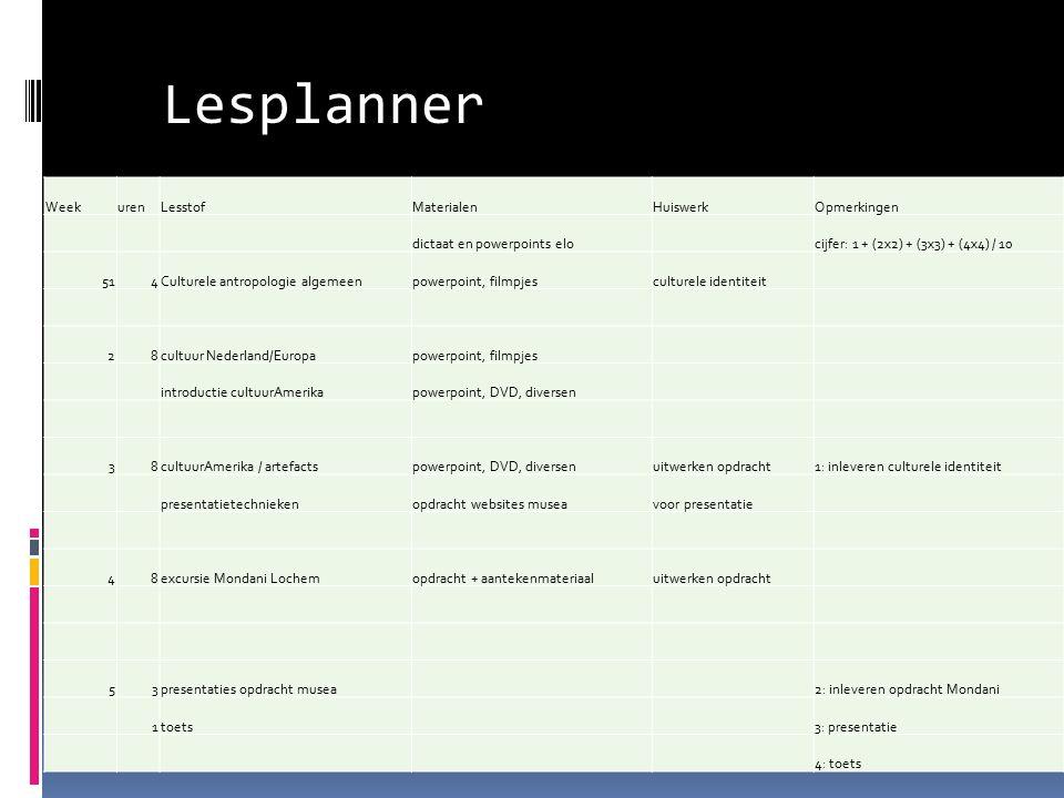 Lesplanner WeekurenLesstofMaterialenHuiswerkOpmerkingen dictaat en powerpoints elo cijfer: 1 + (2x2) + (3x3) + (4x4) / 10 514Culturele antropologie al