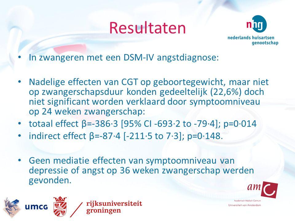 In zwangeren met een DSM-IV angstdiagnose: Nadelige effecten van CGT op geboortegewicht, maar niet op zwangerschapsduur konden gedeeltelijk (22,6%) doch niet significant worden verklaard door symptoomniveau op 24 weken zwangerschap: totaal effect β=-386·3 [95% CI -693·2 to -79·4]; p=0·014 indirect effect β=-87·4 [-211·5 to 7·3]; p=0·148.