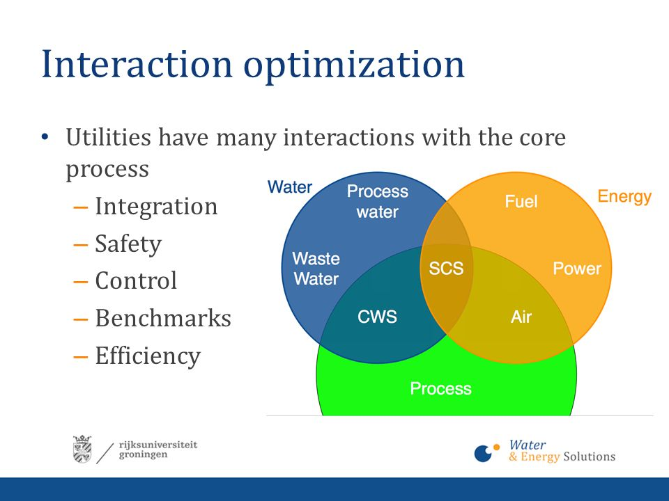 Interaction optimization Utilities have many interactions with the core process – Integration – Safety – Control – Benchmarks – Efficiency