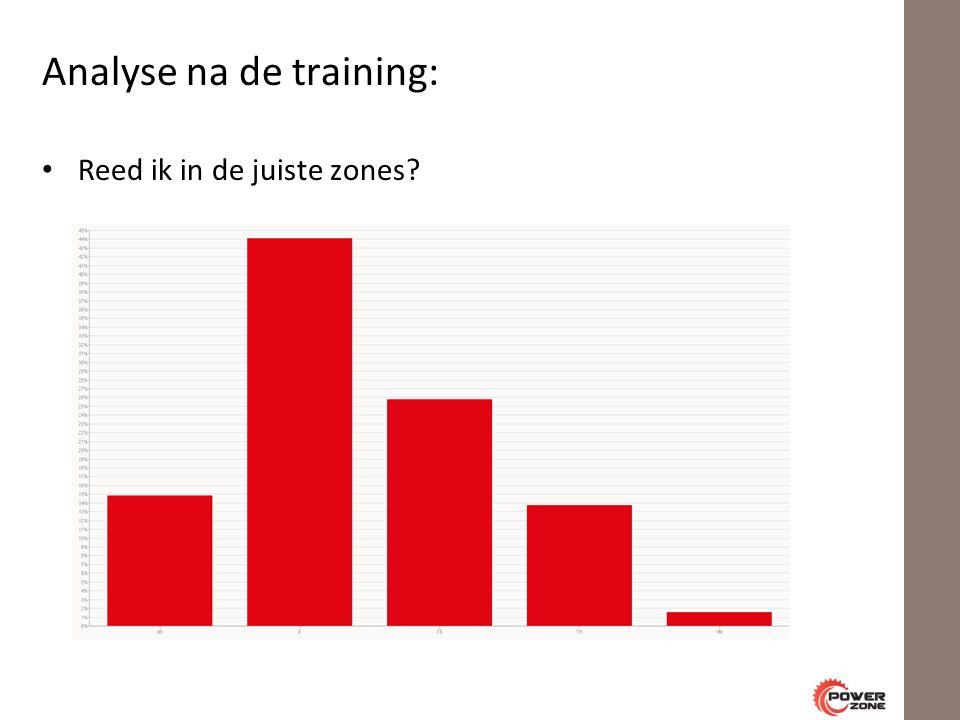 Analyse na de training: Reed ik in de juiste zones