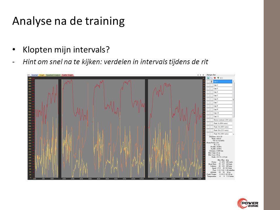 Analyse na de training Klopten mijn intervals.