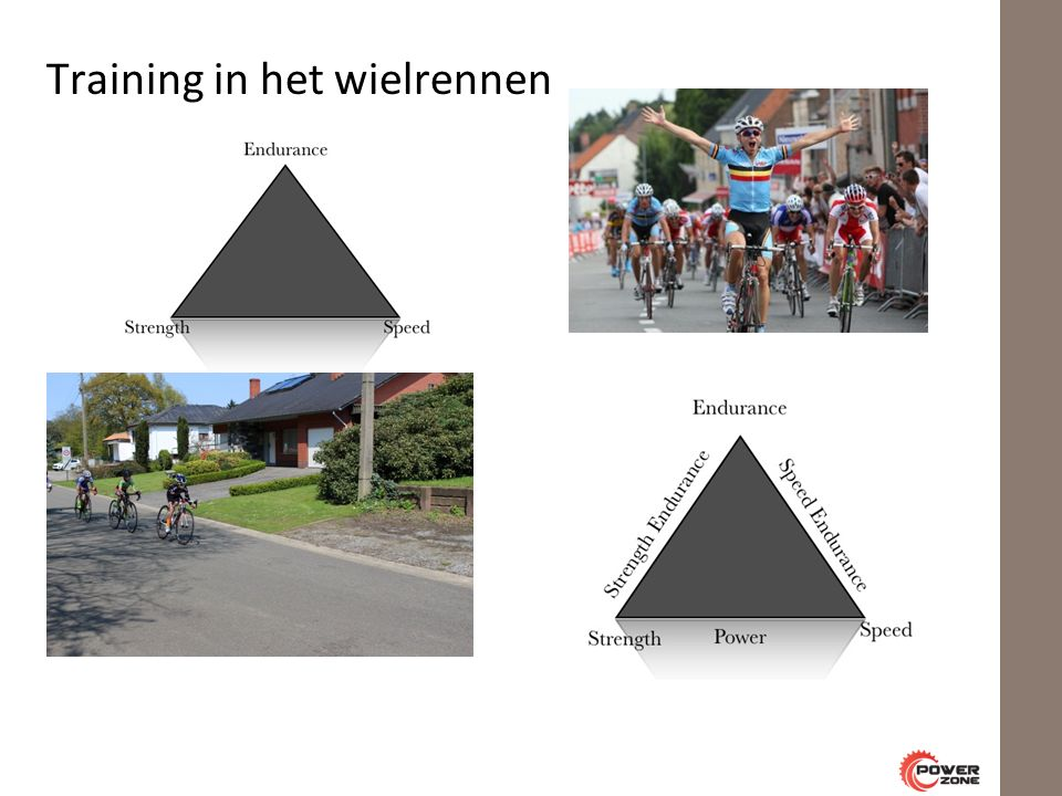 Training in het wielrennen