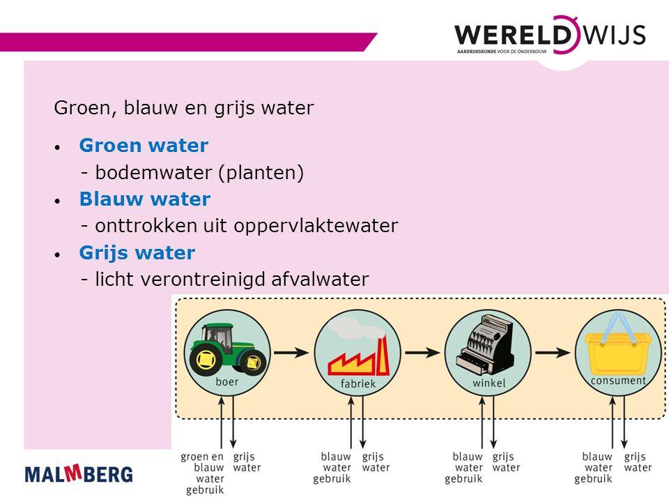 Watergebruik in Afrika Verschillen in watergebruik - welvaartsniveau - klimaat Droog klimaat: veel blauwwatergebruik 1.