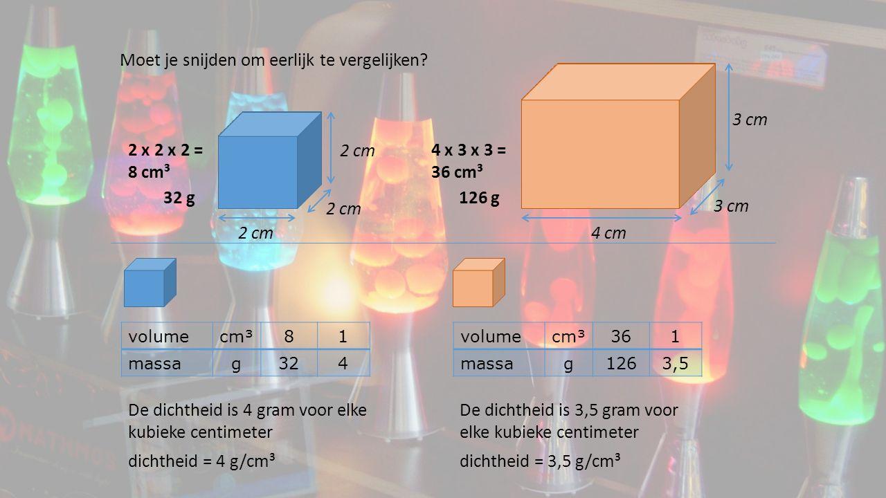 2 cm 4 cm 3 cm 32 g126 g 2 x 2 x 2 = 8 cm³ Moet je snijden om eerlijk te vergelijken?.