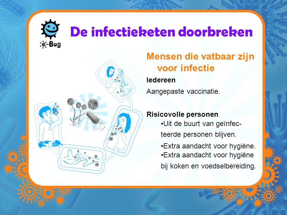De infectieketen doorbreken Mensen die vatbaar zijn voor infectie Iedereen Aangepaste vaccinatie.
