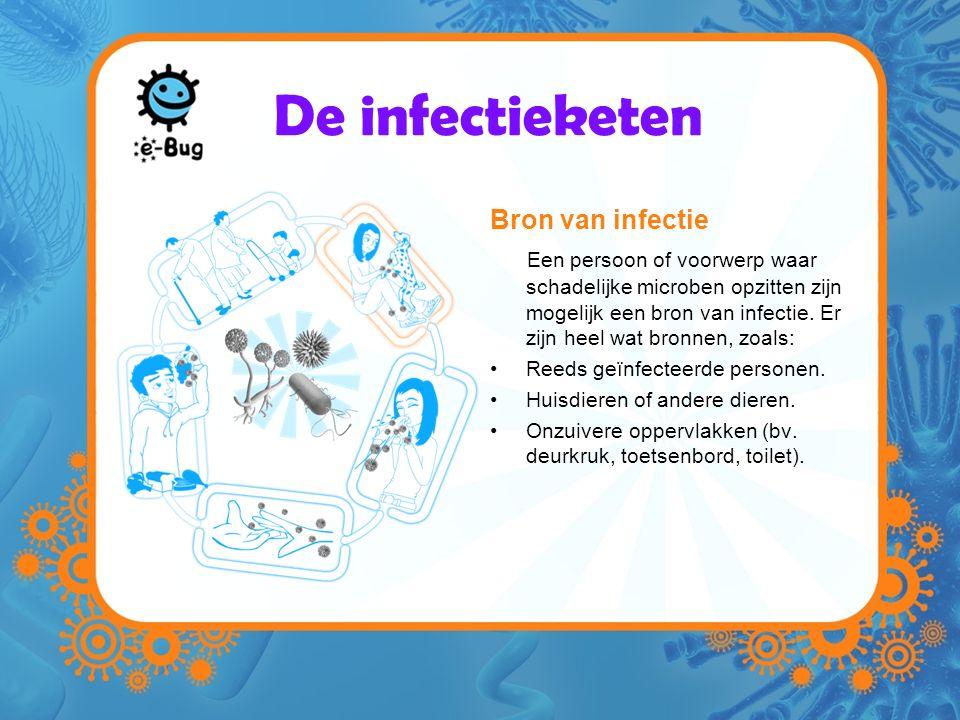 Bron van infectie Een persoon of voorwerp waar schadelijke microben opzitten zijn mogelijk een bron van infectie.