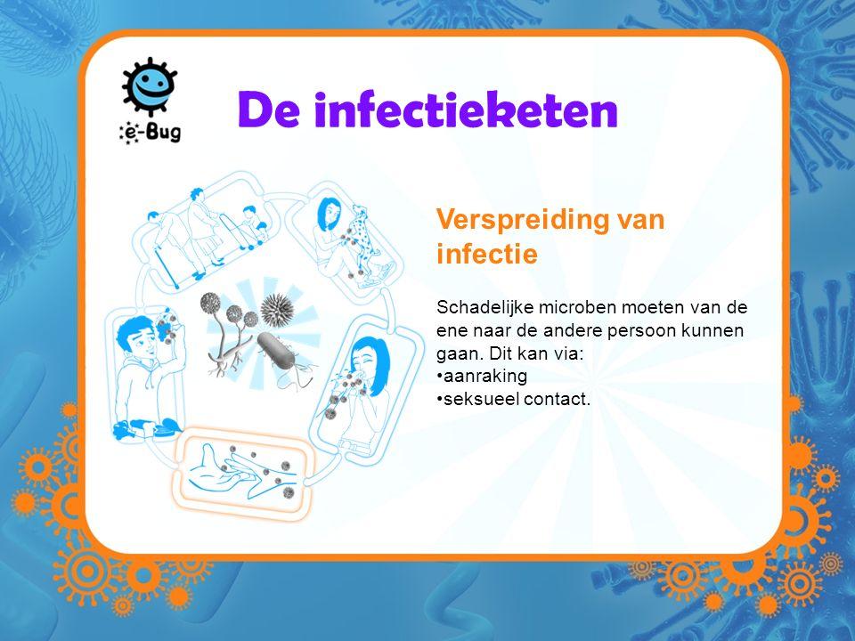 Verspreiding van infectie Schadelijke microben moeten van de ene naar de andere persoon kunnen gaan.