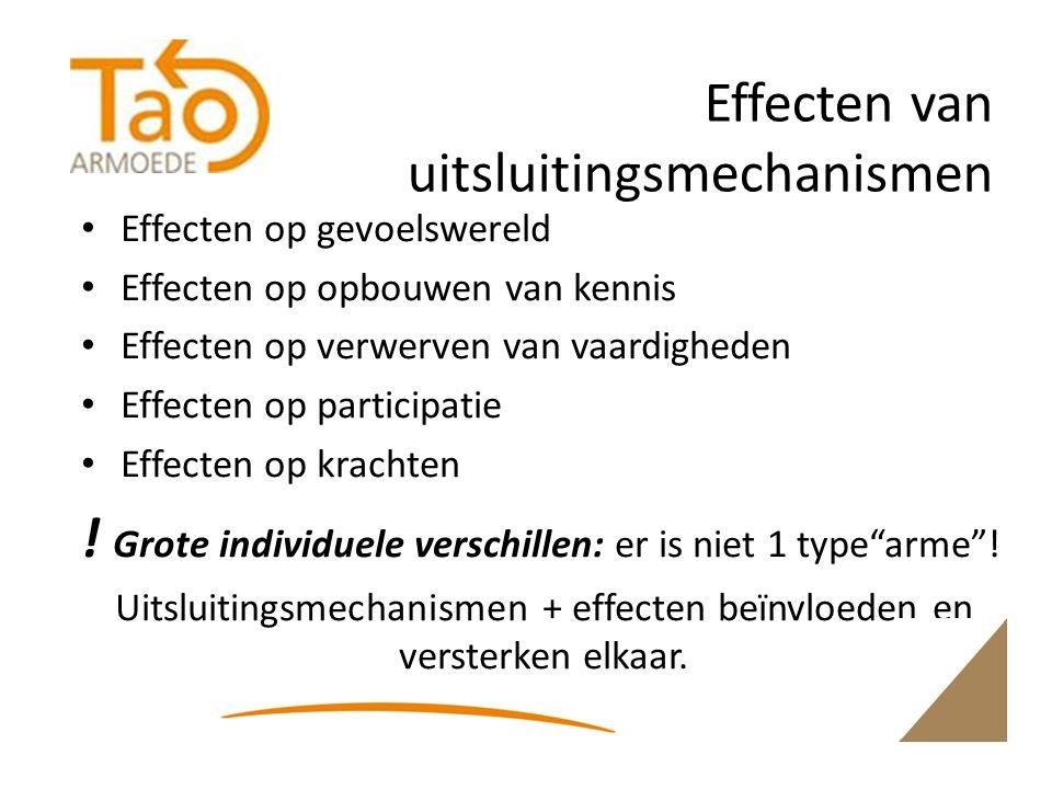 Effecten van uitsluitingsmechanismen Effecten op gevoelswereld Effecten op opbouwen van kennis Effecten op verwerven van vaardigheden Effecten op participatie Effecten op krachten .