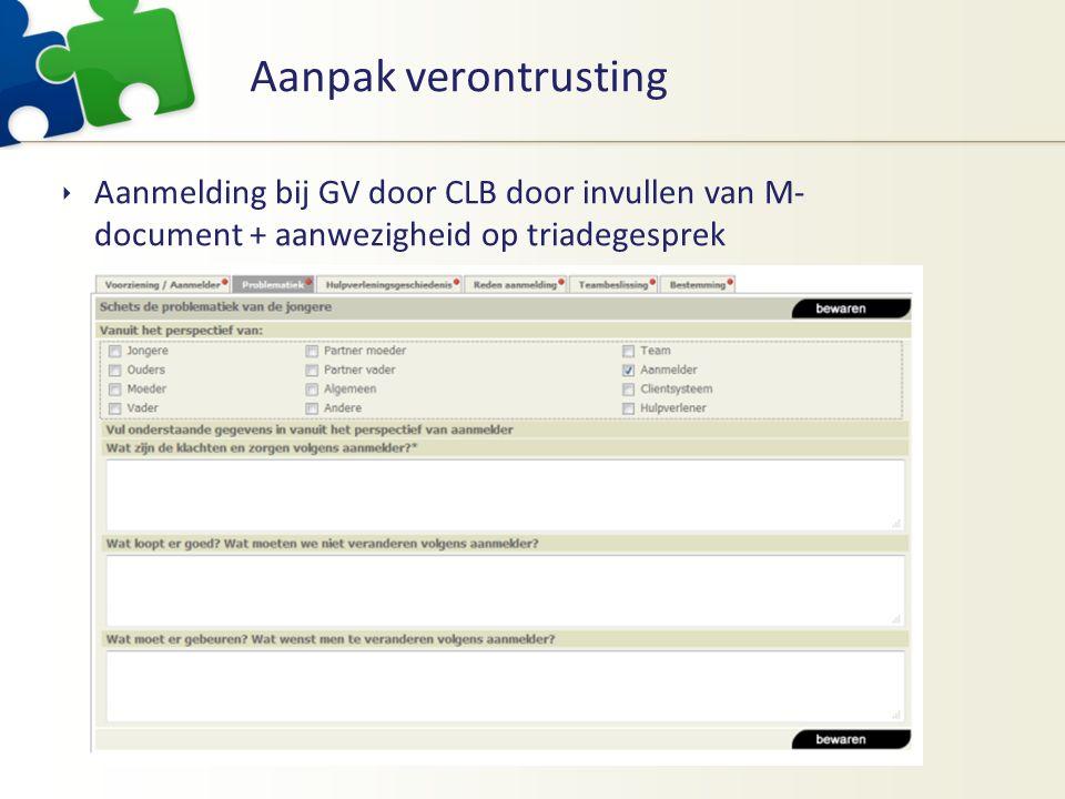 Aanpak verontrusting  Aanmelding bij GV door CLB door invullen van M- document + aanwezigheid op triadegesprek