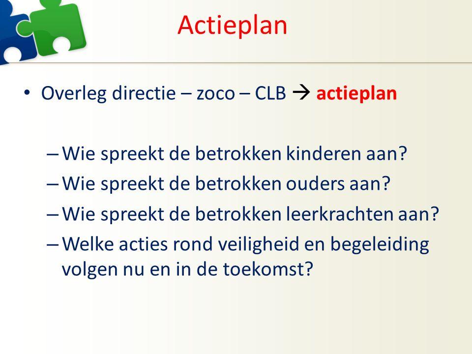 Actieplan Overleg directie – zoco – CLB  actieplan – Wie spreekt de betrokken kinderen aan.
