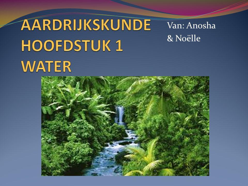 Hoofdstukken. Tropisch regenwoud. Landbouw in de tropen. Onder de loep. Goed om te weten.
