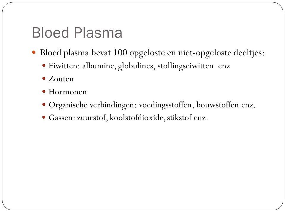 Bloed Plasma Bloed plasma bevat 100 opgeloste en niet-opgeloste deeltjes: Eiwitten: albumine, globulines, stollingseiwitten enz Zouten Hormonen Organi