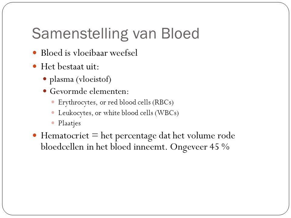 Samenstelling van Bloed Bloed is vloeibaar weefsel Het bestaat uit: plasma (vloeistof) Gevormde elementen: Erythrocytes, or red blood cells (RBCs) Leu