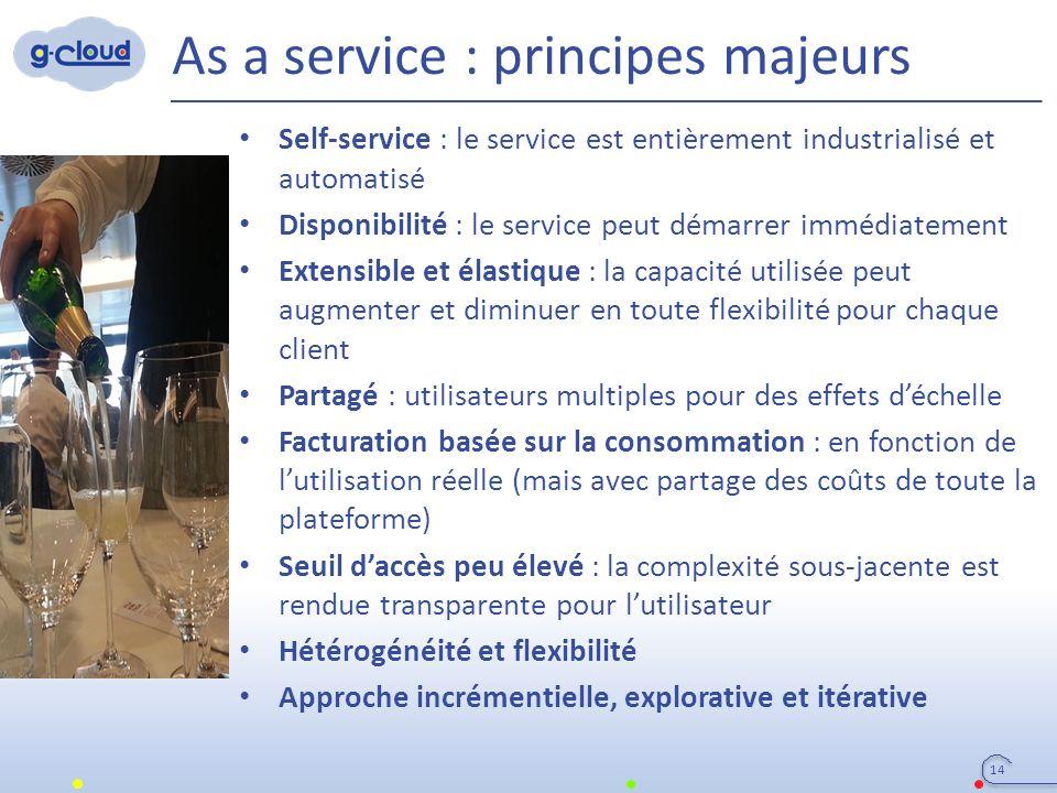 As a service : principes majeurs Self-service : le service est entièrement industrialisé et automatisé Disponibilité : le service peut démarrer immédi