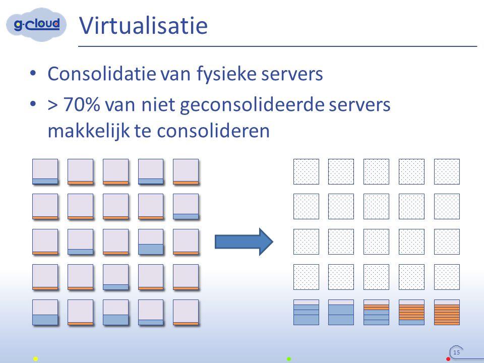 Virtualisatie Consolidatie van fysieke servers > 70% van niet geconsolideerde servers makkelijk te consolideren 15