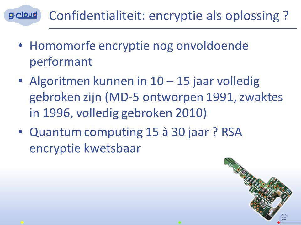 Confidentialiteit: encryptie als oplossing .