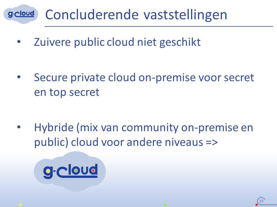 Concluderende vaststellingen Zuivere public cloud niet geschikt Secure private cloud on-premise voor secret en top secret Hybride (mix van community on-premise en public) cloud voor andere niveaus => 25