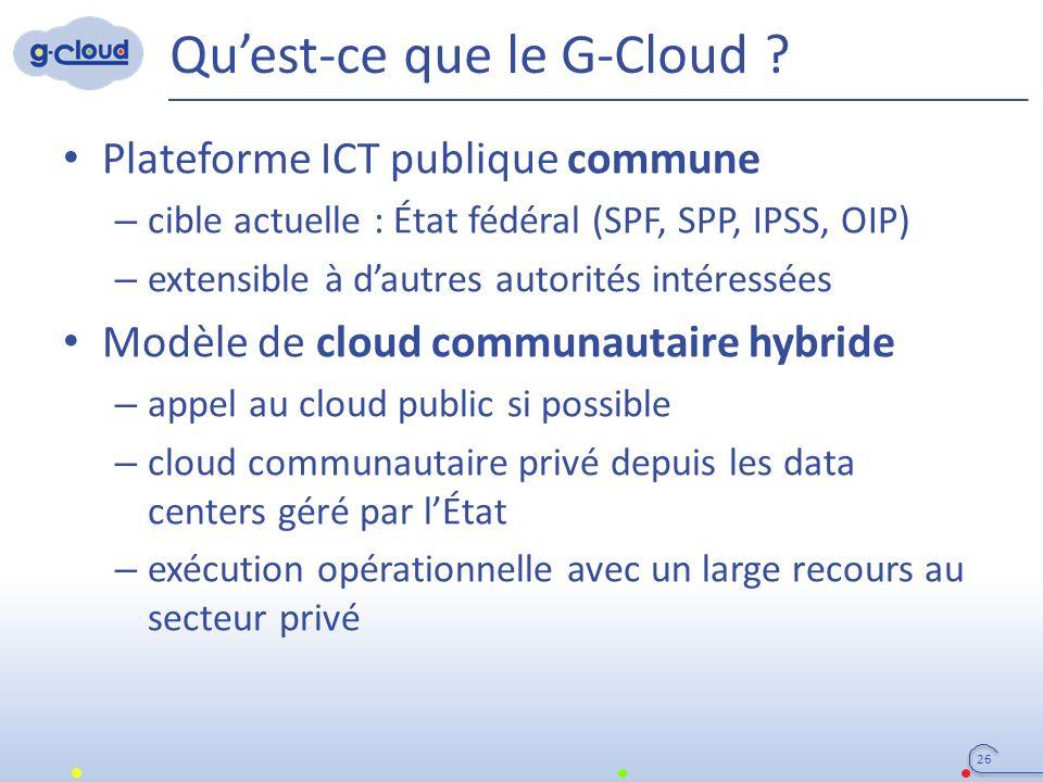 Qu'est-ce que le G-Cloud ? Plateforme ICT publique commune – cible actuelle : État fédéral (SPF, SPP, IPSS, OIP) – extensible à d'autres autorités int