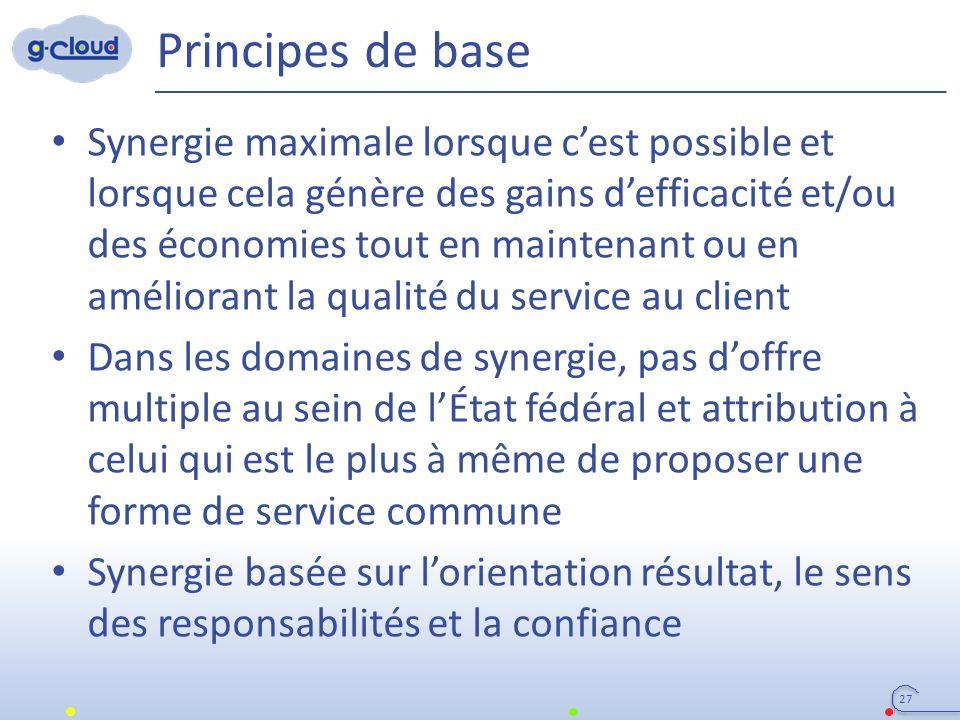 Principes de base 27 Synergie maximale lorsque c'est possible et lorsque cela génère des gains d'efficacité et/ou des économies tout en maintenant ou en améliorant la qualité du service au client Dans les domaines de synergie, pas d'offre multiple au sein de l'État fédéral et attribution à celui qui est le plus à même de proposer une forme de service commune Synergie basée sur l'orientation résultat, le sens des responsabilités et la confiance