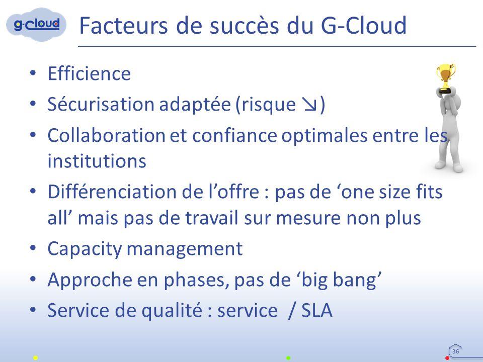 Efficience Sécurisation adaptée (risque ↘) Collaboration et confiance optimales entre les institutions Différenciation de l'offre : pas de 'one size fits all' mais pas de travail sur mesure non plus Capacity management Approche en phases, pas de 'big bang' Service de qualité : service / SLA Facteurs de succès du G-Cloud 36