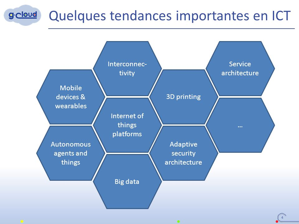 Quelques tendances importantes en ICT Mobile devices & wearables Internet of things platforms Autonomous agents and things Big data Adaptive security architecture 3D printing … Service architecture Interconnec- tivity 4