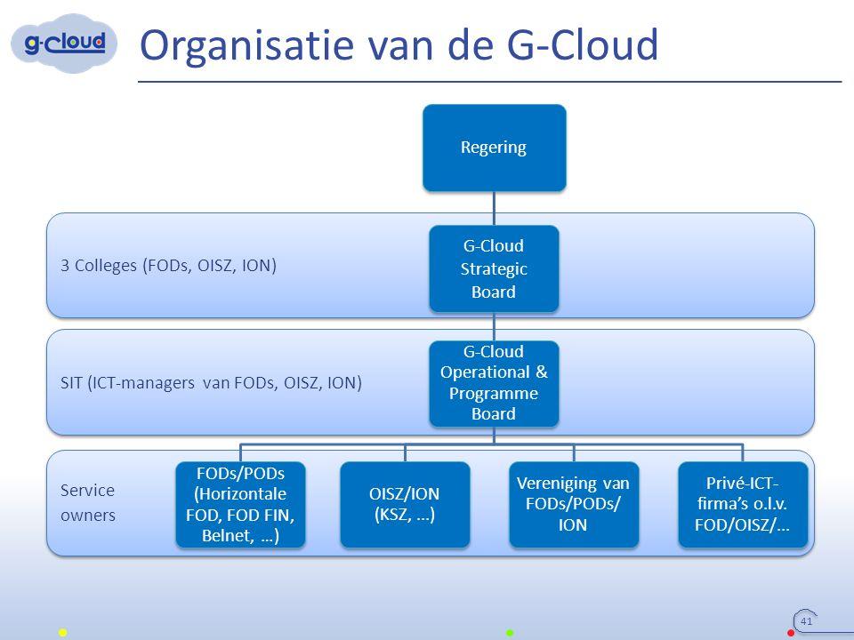 3 Colleges (FODs, OISZ, ION) SIT (ICT-managers van FODs, OISZ, ION) Service owners Service owners Organisatie van de G-Cloud Regering G-Cloud Strategic Board G-Cloud Operational & Programme Board FODs/PODs (Horizontale FOD, FOD FIN, Belnet, …) OISZ/ION (KSZ,...) Vereniging van FODs/PODs/ ION Privé-ICT- firma's o.l.v.