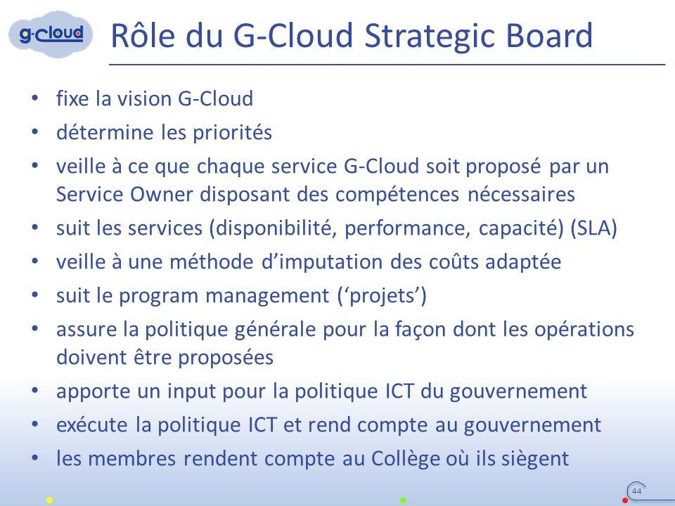 Rôle du G-Cloud Strategic Board fixe la vision G-Cloud détermine les priorités veille à ce que chaque service G-Cloud soit proposé par un Service Owner disposant des compétences nécessaires suit les services (disponibilité, performance, capacité) (SLA) veille à une méthode d'imputation des coûts adaptée suit le program management ('projets') assure la politique générale pour la façon dont les opérations doivent être proposées apporte un input pour la politique ICT du gouvernement exécute la politique ICT et rend compte au gouvernement les membres rendent compte au Collège où ils siègent 44