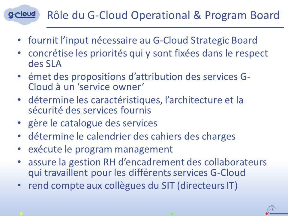 Rôle du G-Cloud Operational & Program Board fournit l'input nécessaire au G-Cloud Strategic Board concrétise les priorités qui y sont fixées dans le respect des SLA émet des propositions d'attribution des services G- Cloud à un 'service owner' détermine les caractéristiques, l'architecture et la sécurité des services fournis gère le catalogue des services détermine le calendrier des cahiers des charges exécute le program management assure la gestion RH d'encadrement des collaborateurs qui travaillent pour les différents services G-Cloud rend compte aux collègues du SIT (directeurs IT) 45
