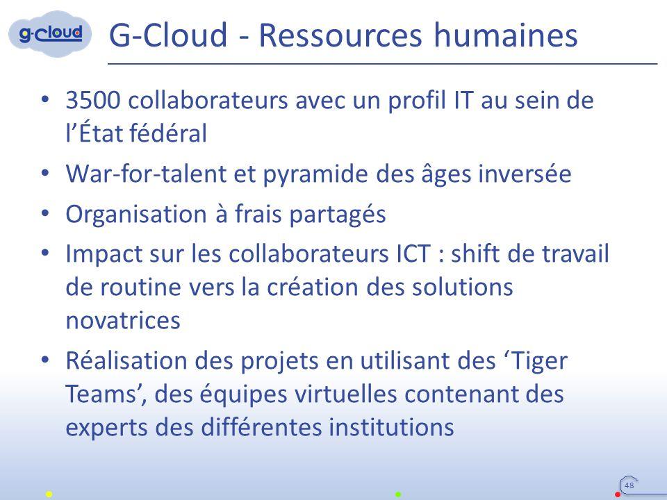 G-Cloud - Ressources humaines 3500 collaborateurs avec un profil IT au sein de l'État fédéral War-for-talent et pyramide des âges inversée Organisatio