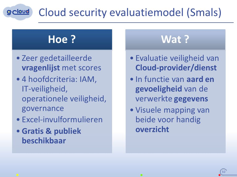 Cloud security evaluatiemodel (Smals) 50 Hoe .
