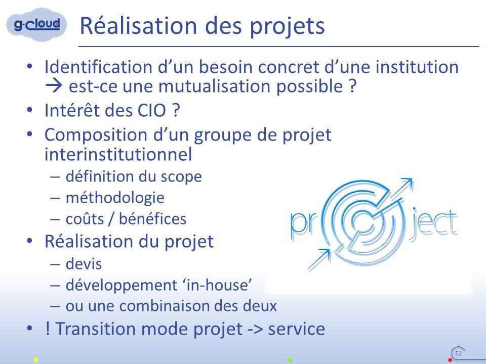 Identification d'un besoin concret d'une institution  est-ce une mutualisation possible ? Intérêt des CIO ? Composition d'un groupe de projet interin