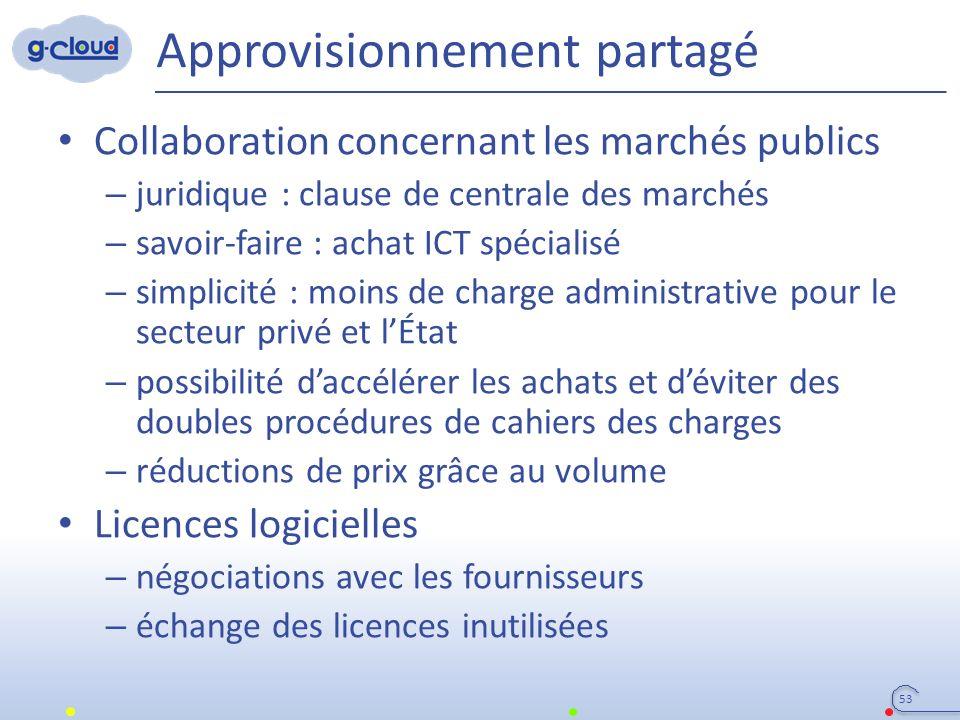 Approvisionnement partagé Collaboration concernant les marchés publics – juridique : clause de centrale des marchés – savoir-faire : achat ICT spécial