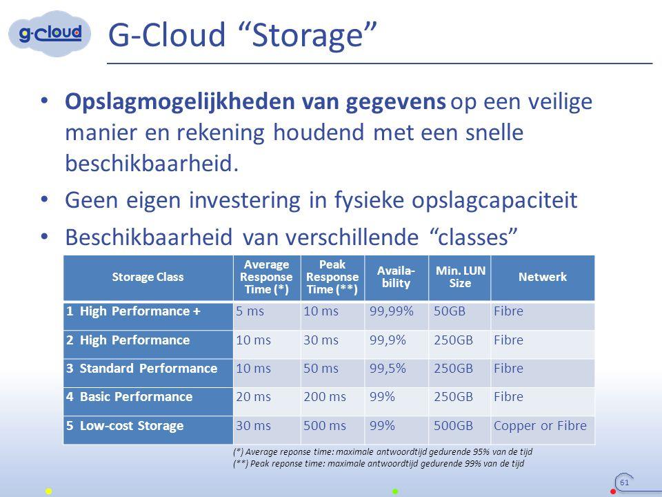 G-Cloud Storage Opslagmogelijkheden van gegevens op een veilige manier en rekening houdend met een snelle beschikbaarheid.