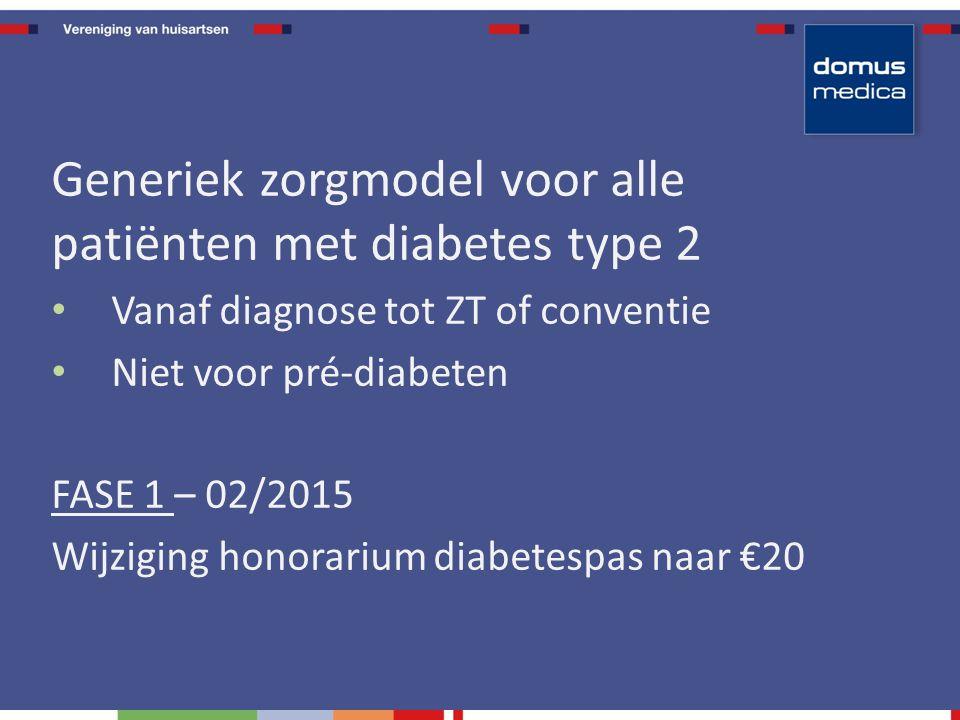 Generiek zorgmodel voor alle patiënten met diabetes type 2 Vanaf diagnose tot ZT of conventie Niet voor pré-diabeten FASE 1 – 02/2015 Wijziging honorarium diabetespas naar €20