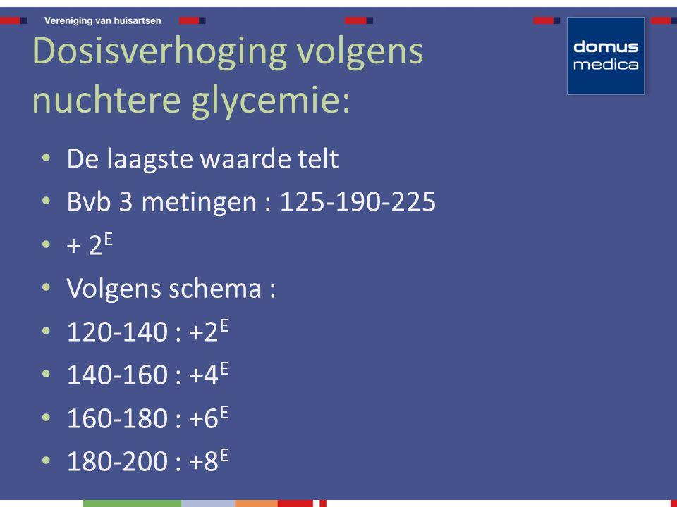 Dosisverhoging volgens nuchtere glycemie: De laagste waarde telt Bvb 3 metingen : 125-190-225 + 2 E Volgens schema : 120-140 : +2 E 140-160 : +4 E 160-180 : +6 E 180-200 : +8 E
