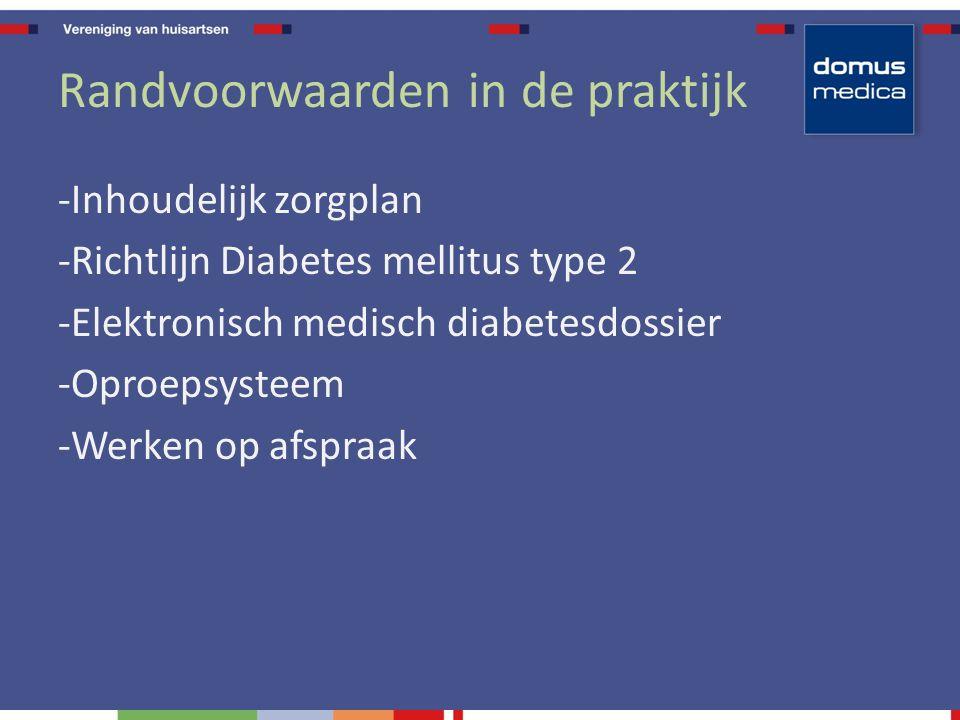 Randvoorwaarden in de praktijk -Inhoudelijk zorgplan -Richtlijn Diabetes mellitus type 2 -Elektronisch medisch diabetesdossier -Oproepsysteem -Werken op afspraak
