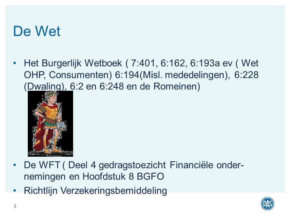 Het Burgerlijk Wetboek ( 7:401, 6:162, 6:193a ev ( Wet OHP, Consumenten) 6:194(Misl.