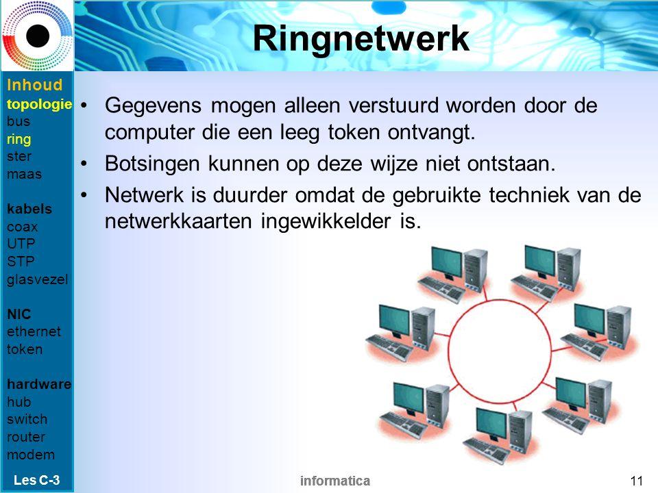 informatica Token ring Werkt volgens de ringtopologie, waar een token rondgestuurd wordt.
