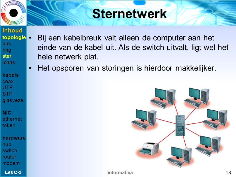 informatica Sternetwerk Alle computers zijn verbonden met één centraal punt, de switch.