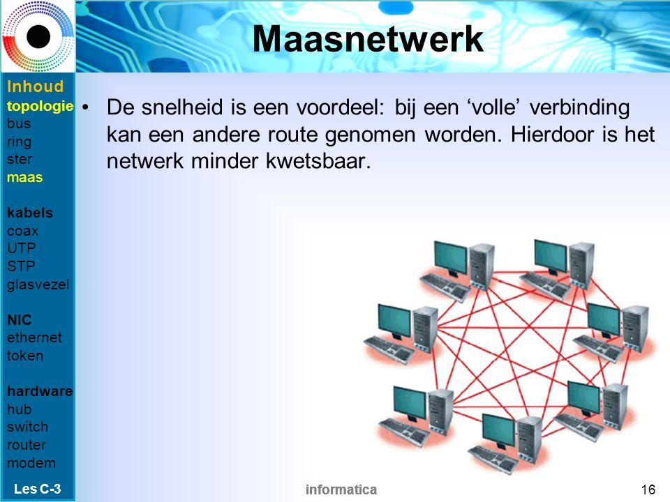 informatica Maasnetwerk Er bestaat een verbinding tussen álle knooppunten.