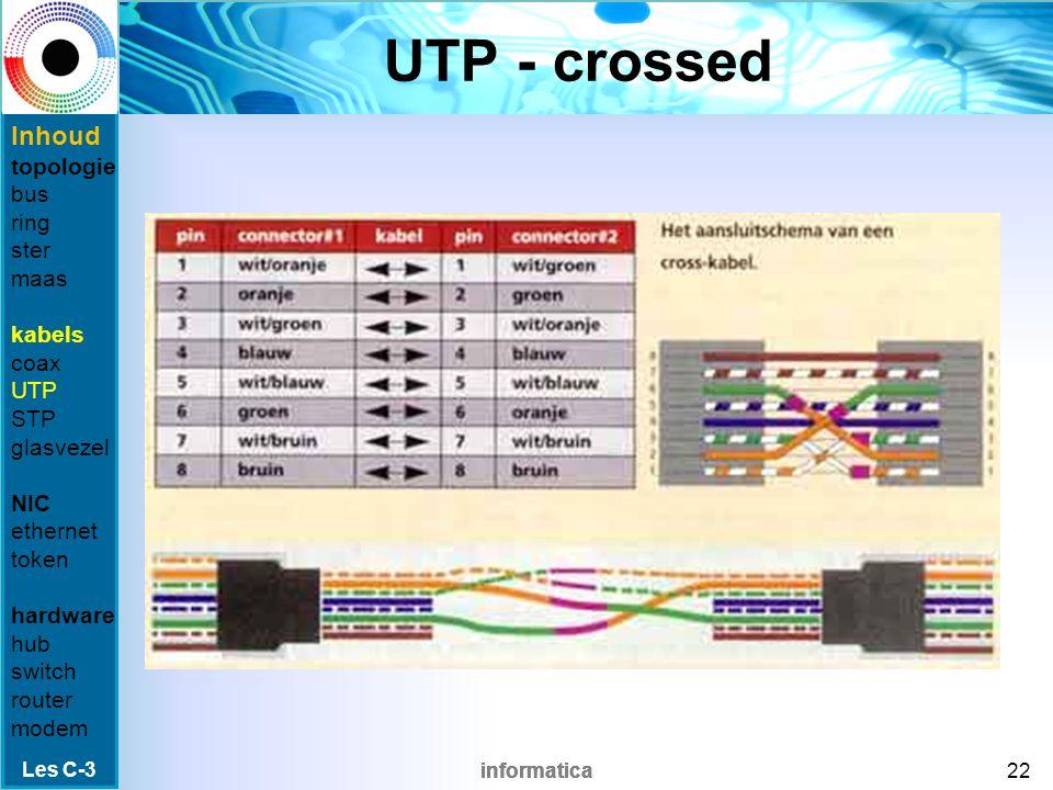 informatica UTP - straight Les C-3 21 Inhoud topologie bus ring ster maas kabels coax UTP STP glasvezel NIC ethernet token hardware hub switch router modem