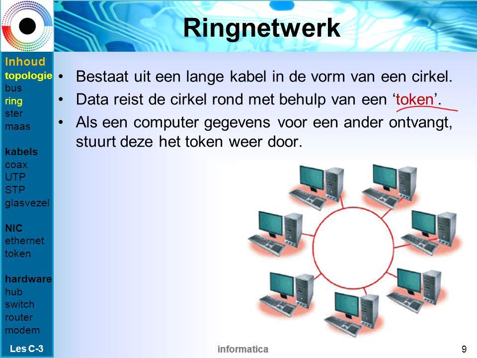 informatica Ringnetwerk Bestaat uit een lange kabel in de vorm van een cirkel.