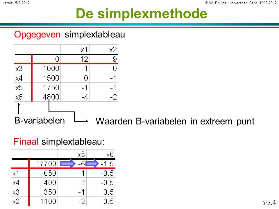 © W. Philips, Universiteit Gent, 1998-2012versie: 5/3/2012 04a. 4 De simplexmethode B-variabelen Opgegeven simplextableau Waarden B-variabelen in extr